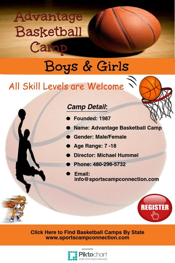 Advantage #Basketball Camps 2016 for girls and boys.One of most popular basketball camp in the country. Click here for a list of Camp Location Near You @ http://www.sportscampconnection.com/sports-camps/advantage-basketball-camps