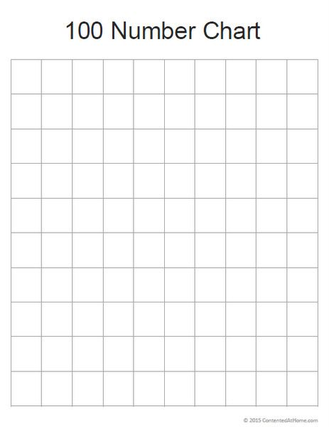 A blank 100 number chart is a great way to reinforce counting and number writing skills. One of my favorite ways to use a blank number chart is to have my child add a new number each day during sch…