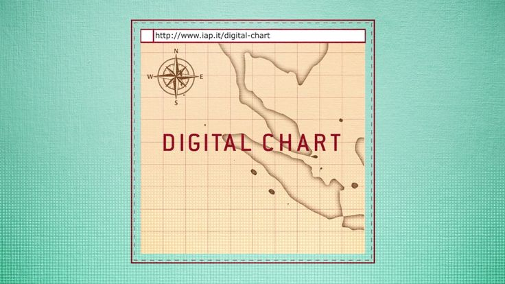 La Digital Chart IAP