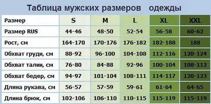 мужской размер l это какой размер: 14 тыс изображений найдено в Яндекс.Картинках