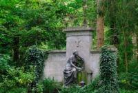 Waldfriedhof, München