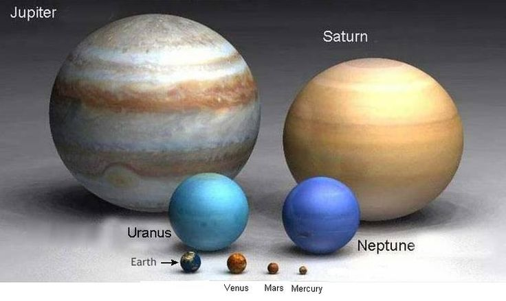 solar system model to scale - photo #3