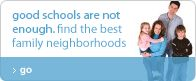 my favorite site for comparing and understanding neighborhoods (crime, public school, income, and other info)