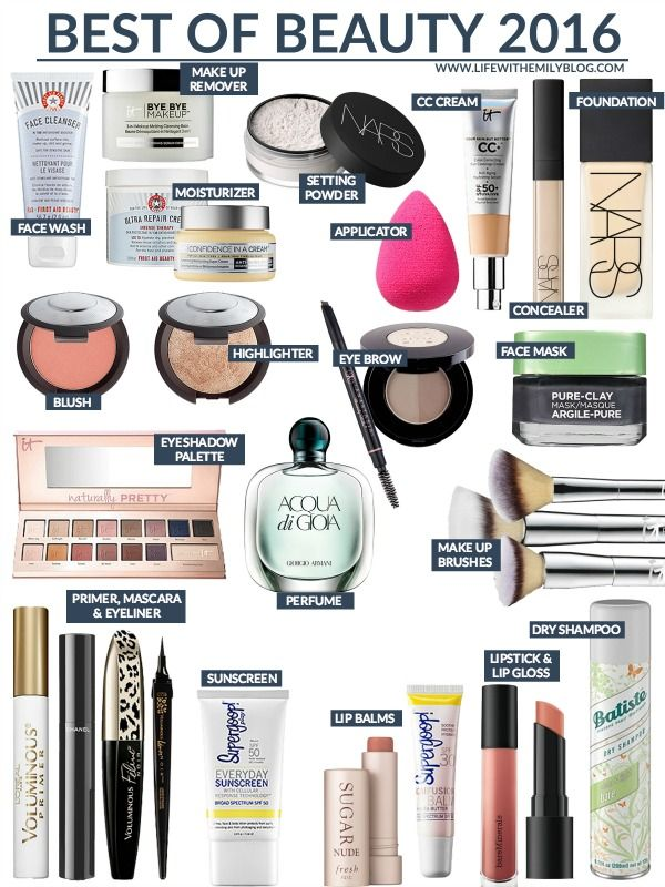 I'm sharing my top beauty products of 2016 on Life With Emily. I'm sharing the best products I tried throughout the year that became makeup essentials!