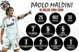Paolo maldini my hero