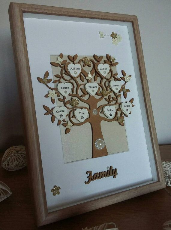 17 best ideas about family tree picture on pinterest for Handmade wall frames ideas