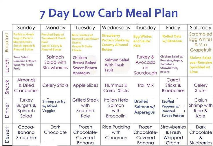 Creating a healthy and tasty menu can be quite difficult when you're on the go, it's even harder for a person who's trying to count carbs to lose weight. Below is a 7 day low carb menu plan that will start you on your journey to a slimmer you. Day One Breakfast: Flourless Banana Pancakes …