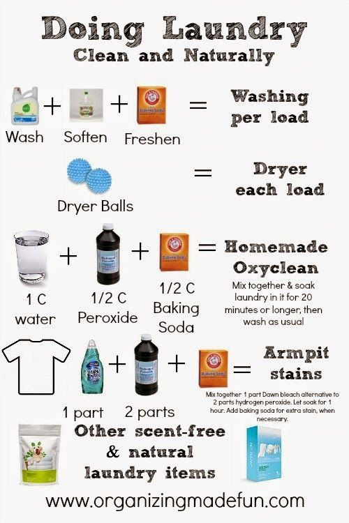 All Natural Laundry  Using Vinegar to soften and Baking Soda to freshen along with Fragrance Fee detergent. Plus fight stains w/ Dawn Bleach Alternative, hydrogen peroxide & baking soda...