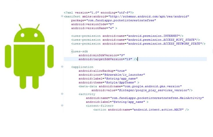 Basic structure of an Android app