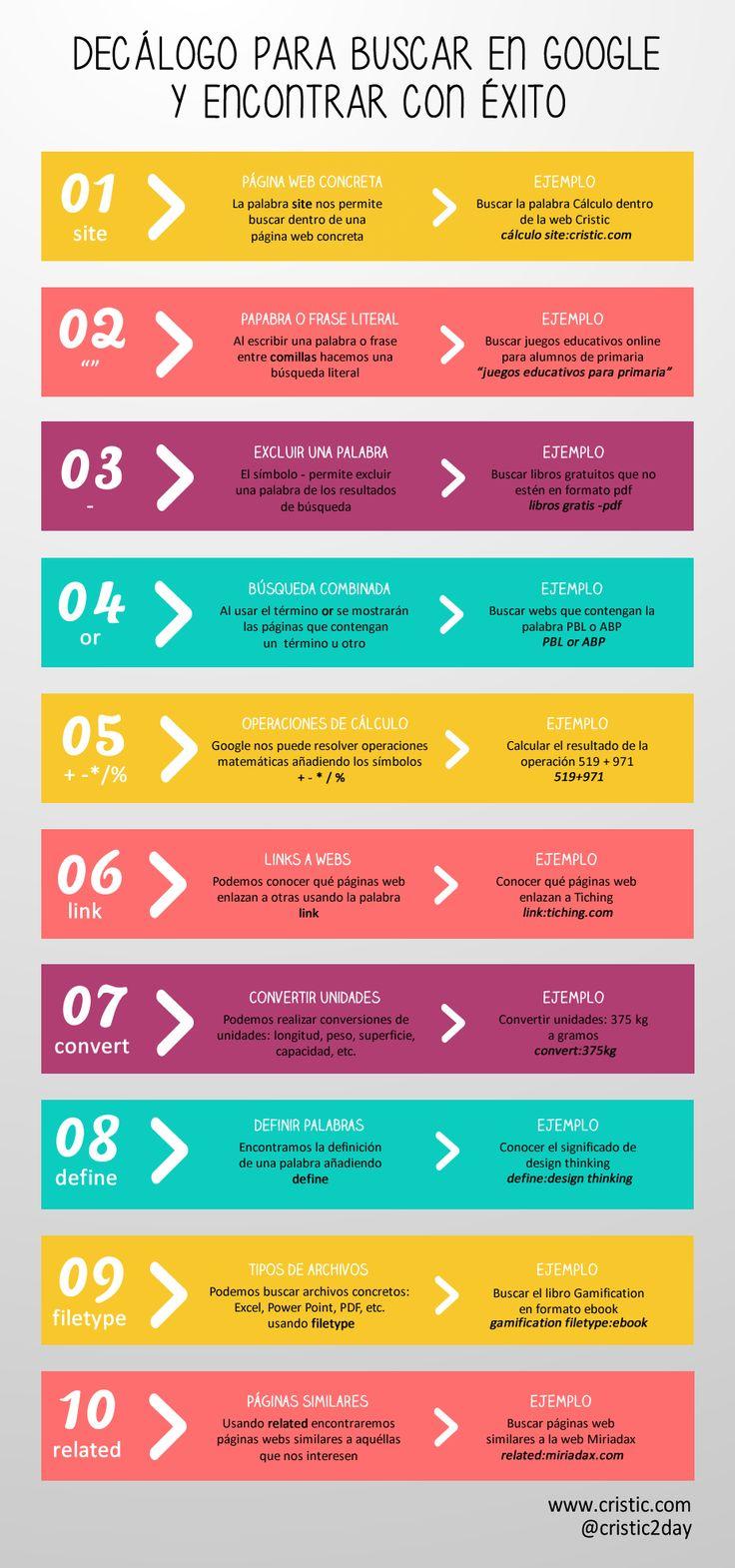 Decálogo para buscar en Google. 10 trucos para buscar en Google y encontrar con éxito