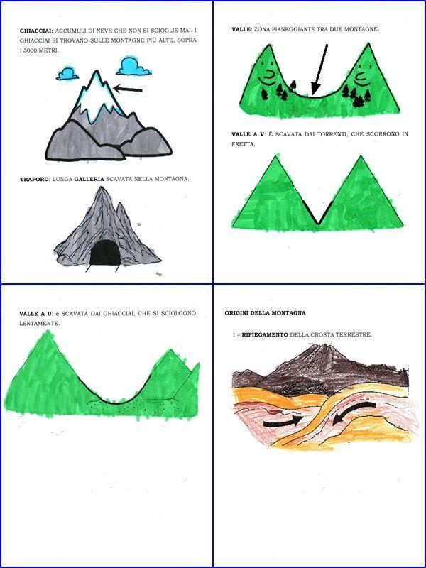 Piccoli bimbi crescono: Studiare la montagna