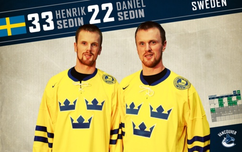 they switched the names henrik is on the right and daniel is to the left -_-