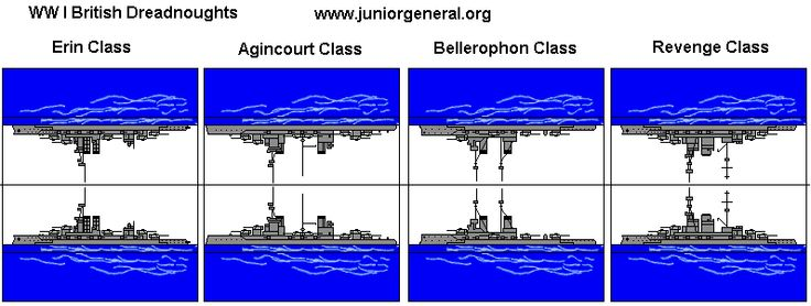 British Dreadnoughts: