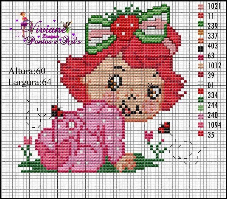 Viviane Pontos e Art's: Grafico Moranguinho baby