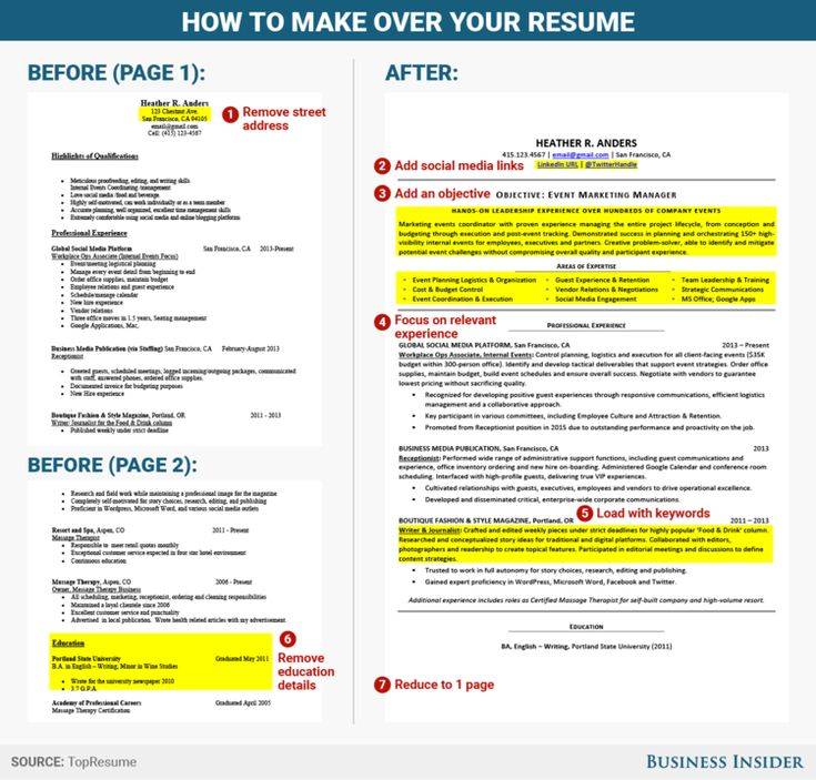 we took a real résumé from a midlevel employee and turned