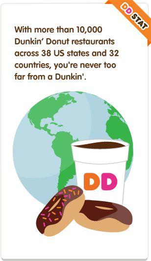 Best 25+ Dunkin donuts careers ideas on Pinterest Starbucks - dunkin donuts resume
