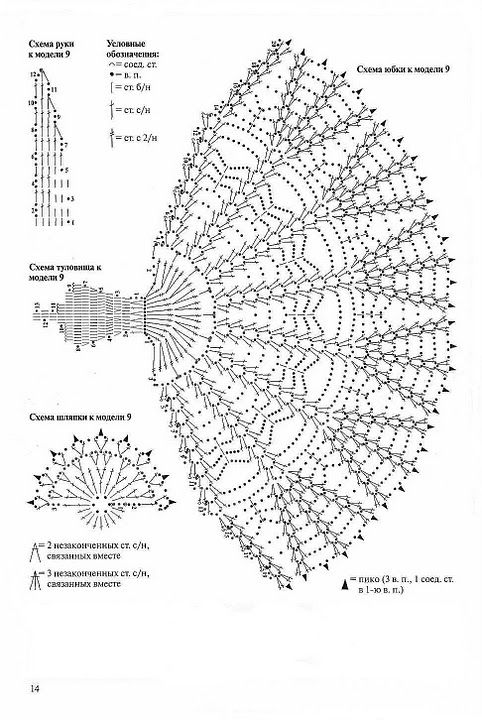 grafico de croche de vestidinho para pano de prato - Pesquisa Google