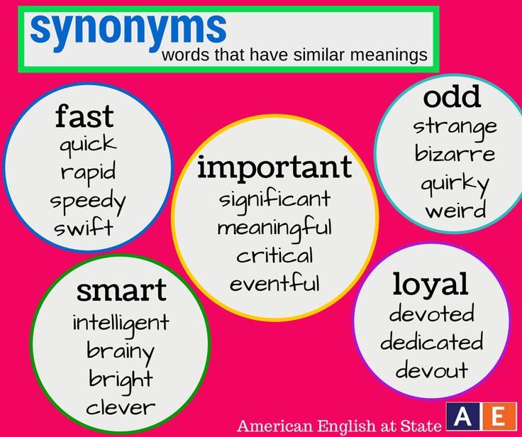 My 4th junior high english class: SYNONYMS