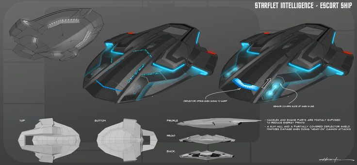 "The Chronos Class Temporal Dreadnought was designed for Star Trek Online's expansion ""Agents of Yesterday."
