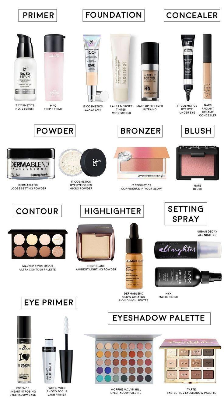 KIT DE MAQUILLAJE BÁSICO in 2020 Preppy makeup, Makeup