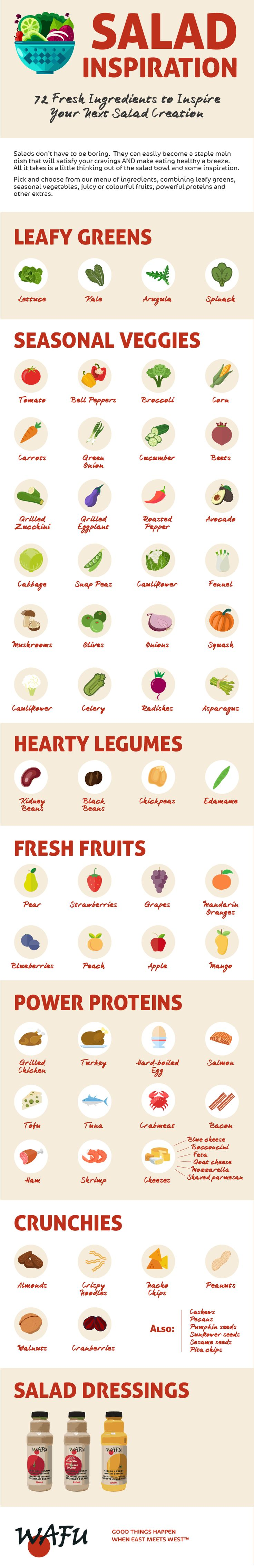 Salads don't have to be boring. In this infographic, choose from our menu of leafy greens, seasonal veggies, juicy fruits, power proteins and other extras.