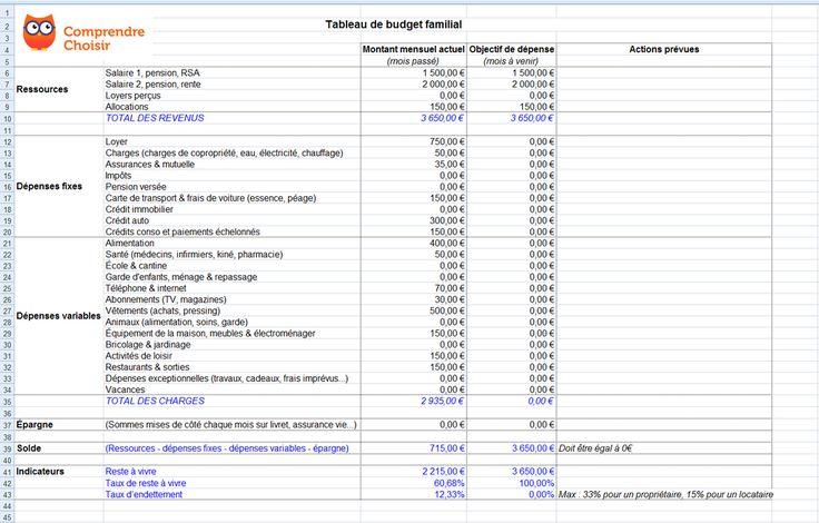 Feuille de calcul excel : Tableau de budget familial                                                                                                                                                     Plus