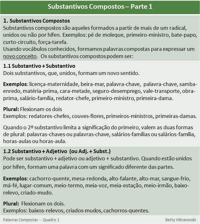 12-Palavras Compostas - Quadro 1