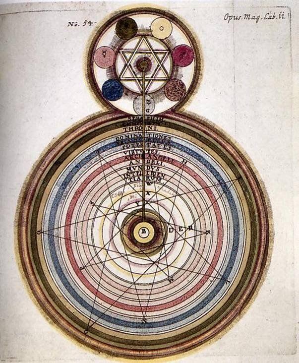 Magnum Opus Alchemy | Magnum opus (alchemy) - Wikipedia, the free …