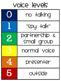 Awesome ideas for noise level charts and hand signals - must do!