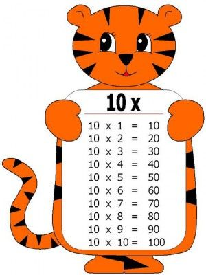 Tabla de multiplicar 10