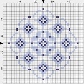 Heaven and Earth Cross Stitch: free cross stitch chart