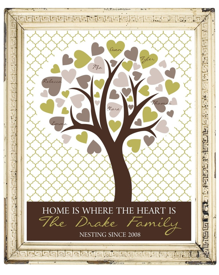 Personalized Family Tree - Custom Art - Personalized Mother's day, Anniversary, Grandparents or Housewarming Gift. $29.99, via Etsy.
