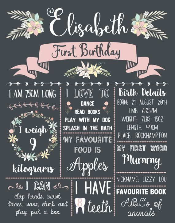 First Birthday Chalkboard Sign Poster  Girl  11x14 by ElsyandGrace