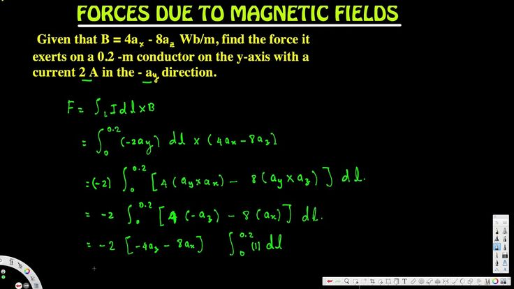 find the force it exerts on a 0.2 -m conductor - Forces due to Magnetic ...
