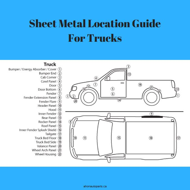Pin On Automotive Parts Guide