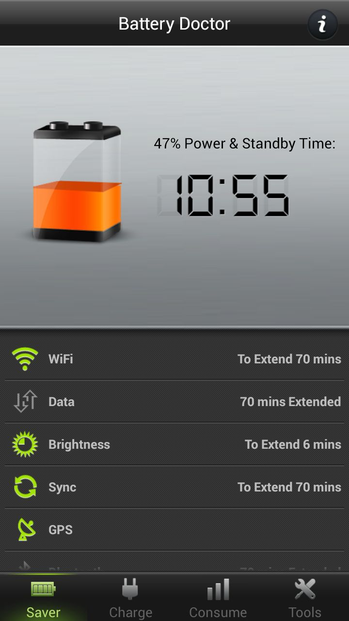 Fire Phone Battery Doctor!