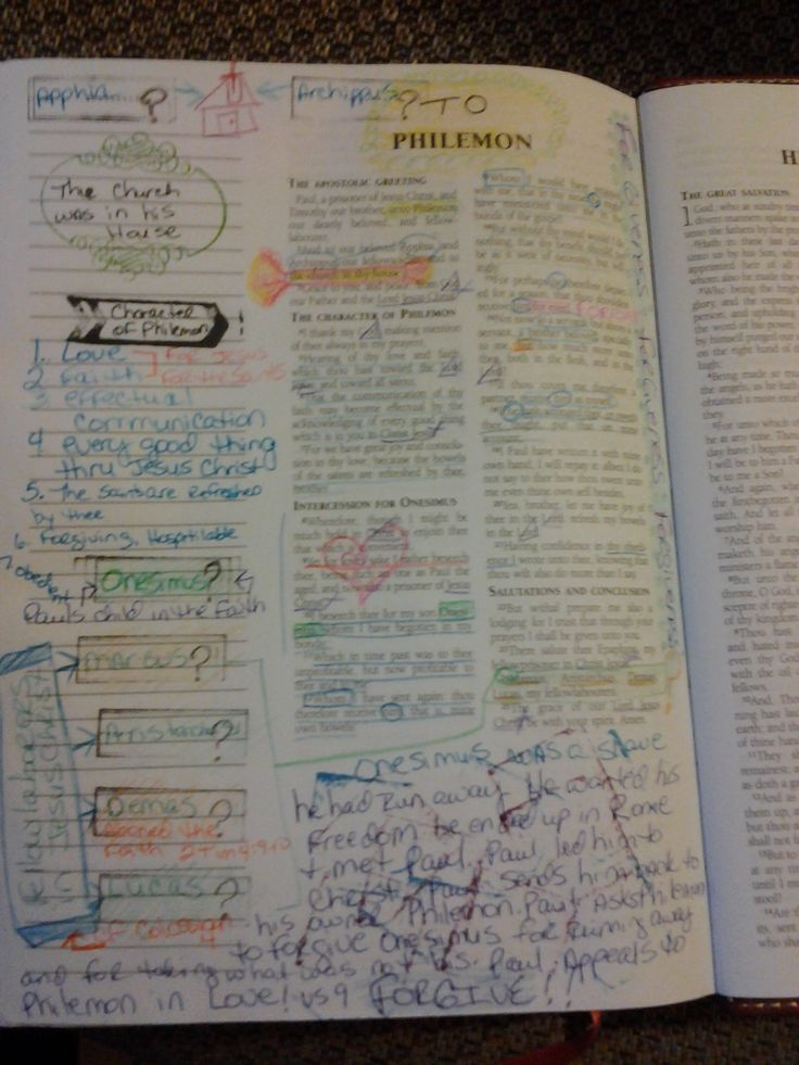 The Book Of Philemon Summary