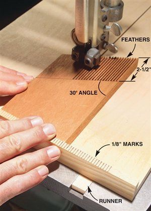 Tips for Mastering Featherboards - Woodworking Shop - American Woodworker