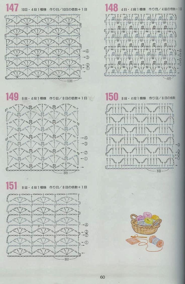 1000 ideas sobre mantas para cama en pinterest manta - Colchas de ganchillo para bebe ...