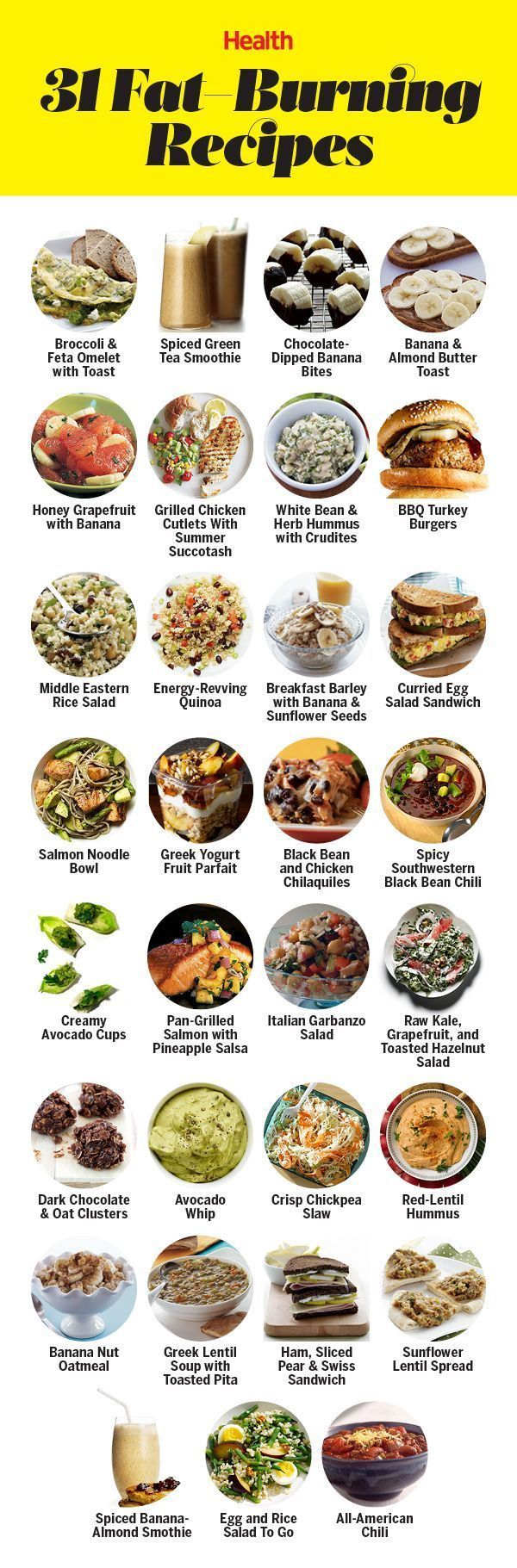 See more here ► https://www.youtube.com/watch?v=xctKmmiYuKo Tags: one week weight loss diet plan, the quickest way to lose weight in a week,  - 31 delicious and healthy fat-burning recipes: From turkey burgers to banana smoothies, these simple calorie-burning recipes will help you lose weight fast. | Health.com