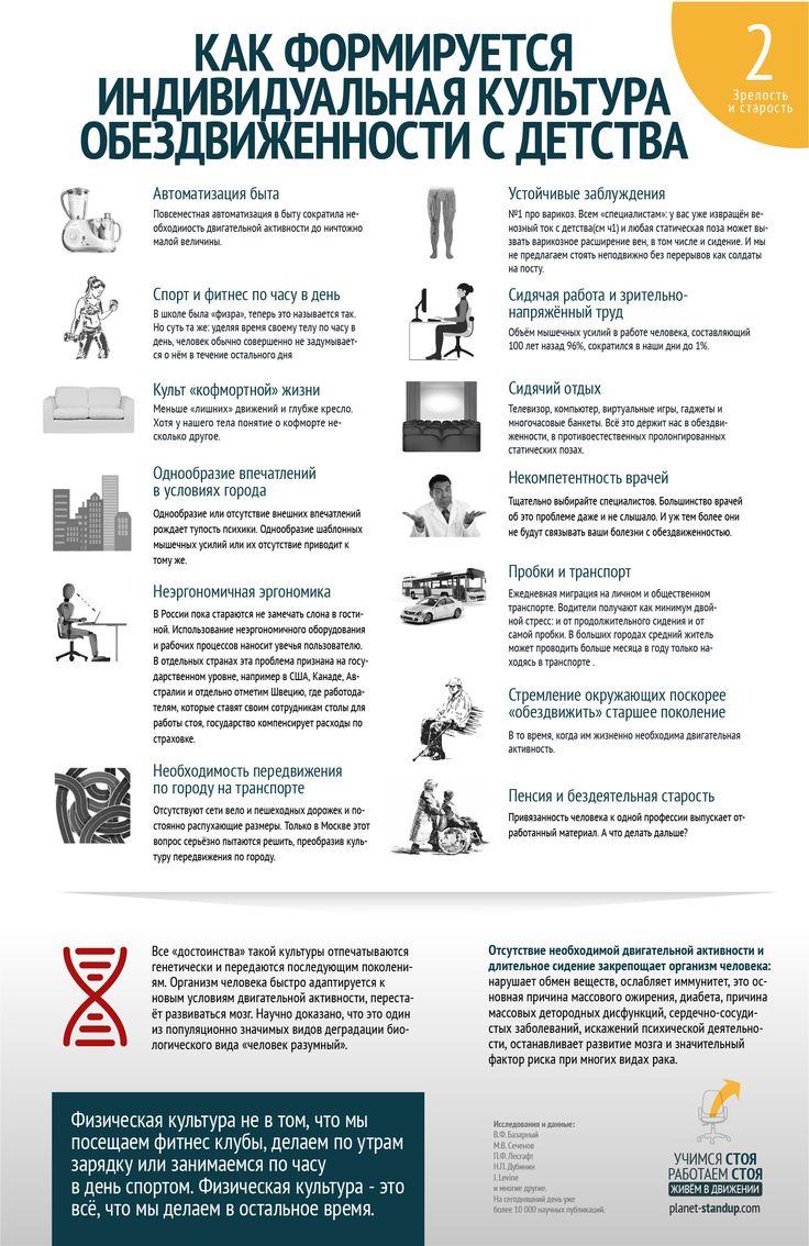 Наша новая инфографика: Как формируется индивидуальная культура обездвиженности с детства. Часть вторая: зрелость и старость.  Сидение - смертельно опасное занятие.  #УчимсяСтоя #РаботаемСтоя #ЖивёввДвижении #Инфографика #ЗОЖ