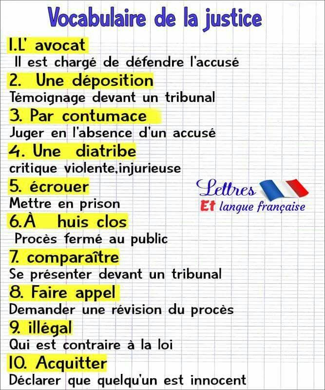 Epingle Par Ahlam Sur Cours Francais Vocabulaire Apprendre Le Francais Langue Francaise