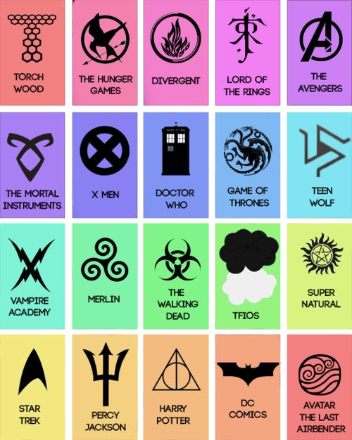 Which fandoms are you in? The hunger games, Divergent, GAME OF THRONES, Harry Po…