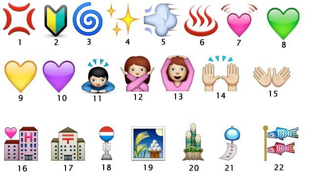 El significado de los iconos de Whatsapp