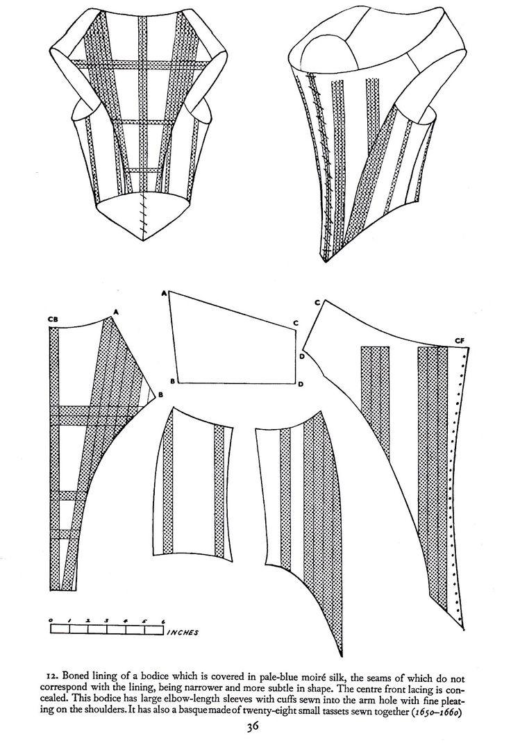 Patrón Cotilla o Corsé de 1650-1660 (XVII).