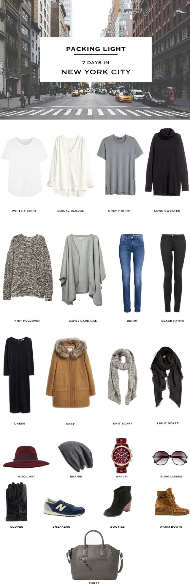 7 Days in NYC Packing List