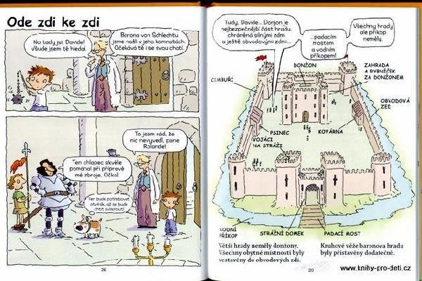 Knihy-pro-děti.cz | Dětské knihy za nejlepší ceny, knihy online