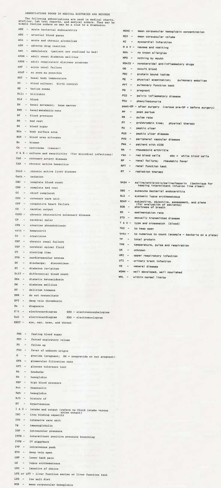 132 best medical terminology images on pinterest medical medical abbreviations and symbols disease state treatment guidelines medicaldrug information biocorpaavc Image collections