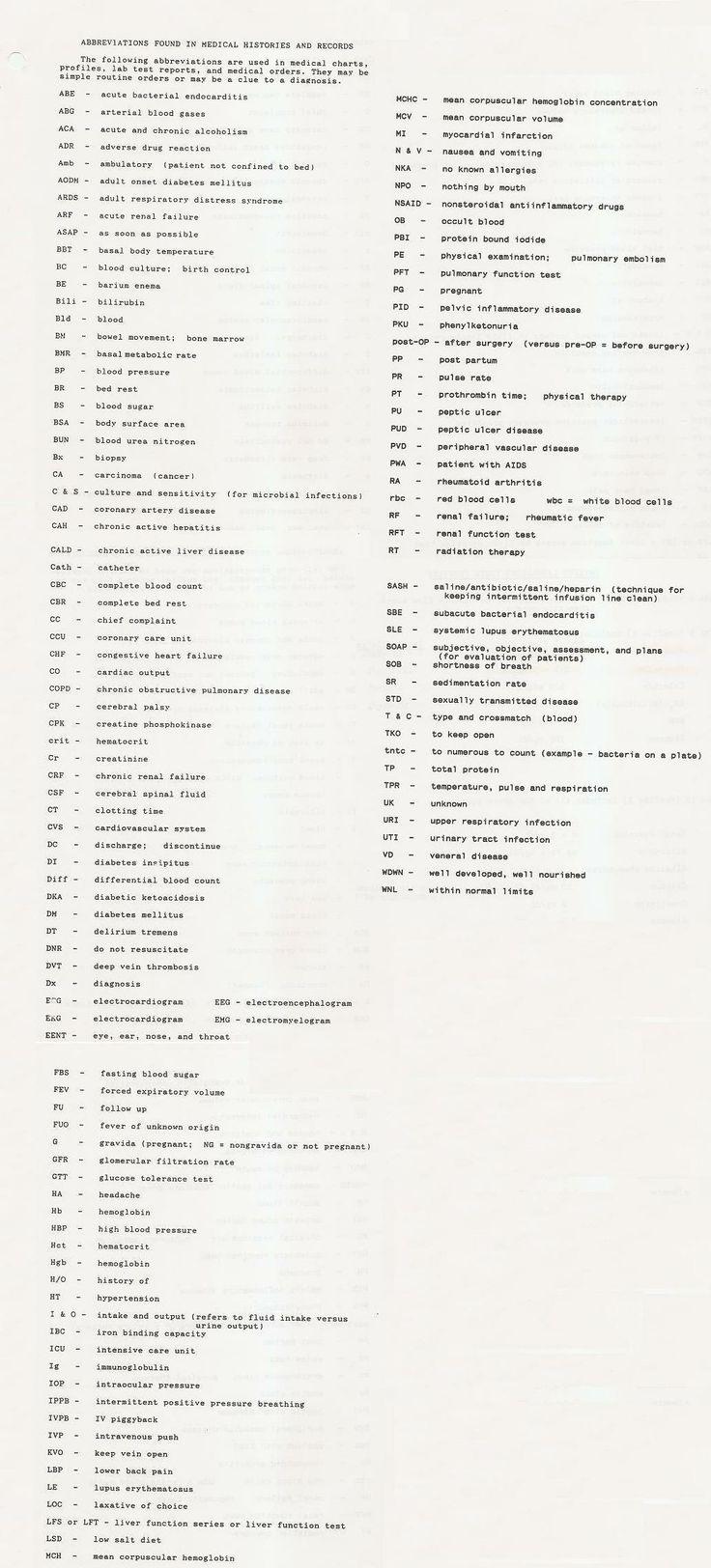 Medical abbreviations tha - Medical Abbreviations And Symbols Disease State Treatment Guidelines Medical Drug Information