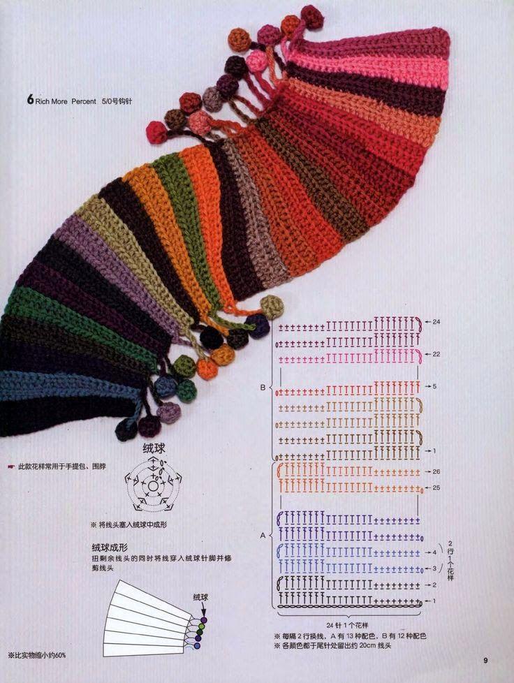 Il filo di Arianna maglia e uncinetto : Li ho provati per voi: Sciarpa a effetto righe